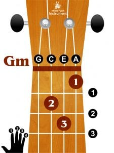 G minor ukulele chord